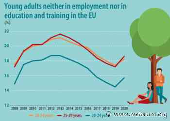 COVID-19 hits jobs and training for young Europeans - World Economic Forum