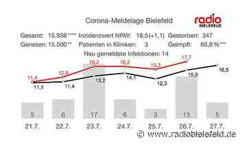 Die Coronalage in Bielefeld am 28. Juli: Neue Impfaktionen geplant - Radio Bielefeld