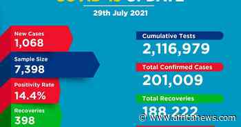 Coronavirus - Kenya: COVID-19 Update (29 July 2021) - Africanews English