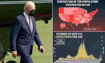 Biden tells states to offer $100 vaccination bribes and tells military 'look into' mandatory jabs