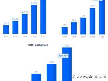 Atlassian's customer base surges in Q4