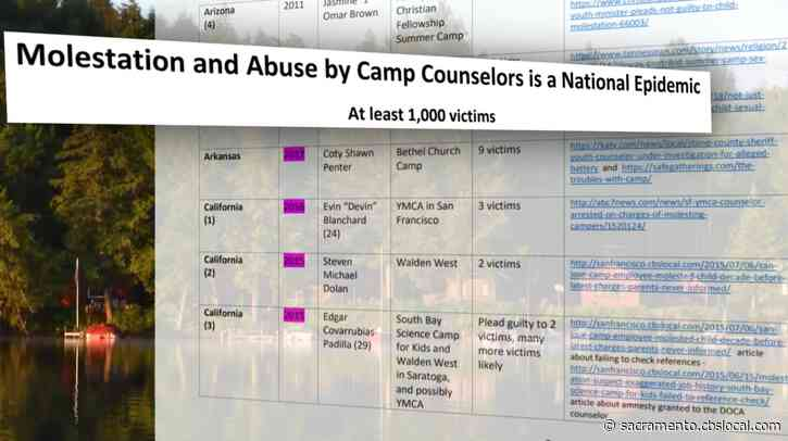 Tracking Summer Camp Sex Abuse: How To Better Protect Your Kids