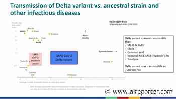 Internal CDC document states delta variant spreads quicker than Ebola, 1918 flu - alreporter.com