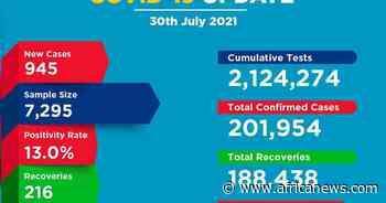 Coronavirus - Kenya: COVID-19 Update (30 July 2021) - Africanews English