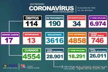 Assis confirma 114º óbito por complicações da covid-19 - O Paraná