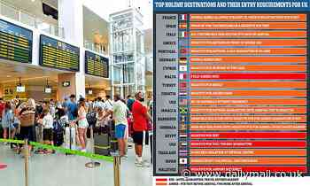 MPs assure British tourists the 'traffic lights' won't change while they are away