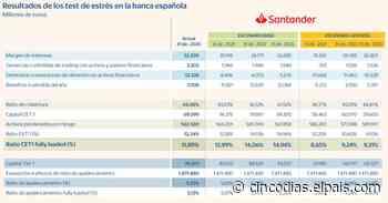 Santander sería el banco que destruiría menos capital en una gran crisis - Cinco Días