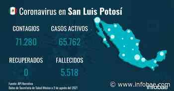San Luis Potosí acumula 71.280 contagios y 5.518 fallecimientos desde el inicio de la pandemia - Infobae.com