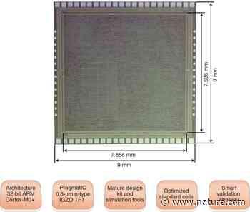 A 32-bit microprocessor on plastic - Nature.com