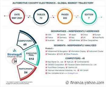 Global Automotive Cockpit Electronics Market to Reach $39.5 Billion by 2026 - Yahoo Finance