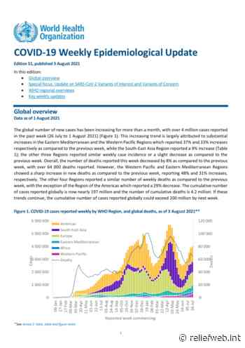 Coronavirus Disease (COVID-19): Weekly Epidemiological Update (3 August 2021) - World - ReliefWeb