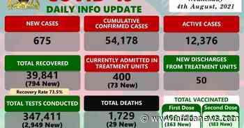 Coronavirus - Malawi: COVID-19 Daily Info Update (04 August 2021) - Africanews English