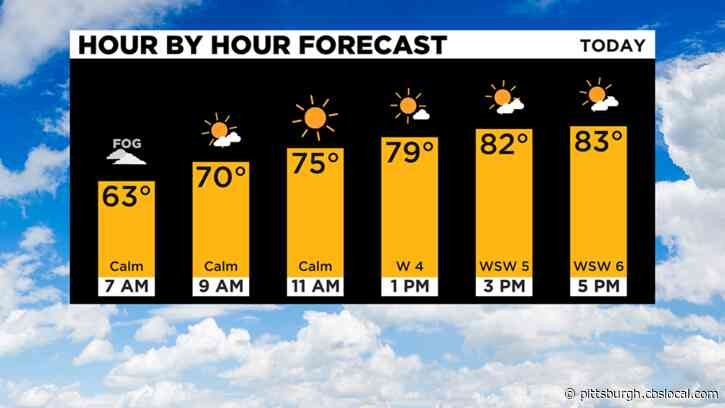 Pittsburgh Weather: Temperatures Continue Rising On Thursday