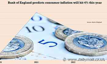 Bank of England predicts inflation will spike to 4% by the end of 2021