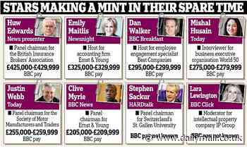 Presenters are paid more than £5,000 for public speaking events
