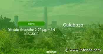 Calidad del aire en Calabozo de hoy 13 de agosto de 2021 - Condición del aire ICAP - infobae