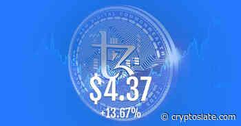 XTZ pumps 13% as new NFT platform launches on Tezos - CryptoSlate
