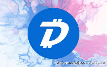 Digibyte Price Analysis: DGB Tests The $0.067 Resistance For a Breakout - Cryptocurrency News - The Market Periodical