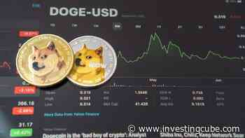 Dogecoin Price Prediction: DOGE to Catch Breath Before Further Rallying - InvestingCube