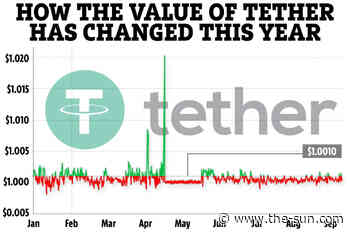 Tether price prediction: USDT forecast for 2022, 2023, 2024... - The Sun