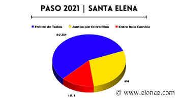 El Frente de Todos se impuso en Santa Elena: el mensaje del intendente Rossi - Elonce.com