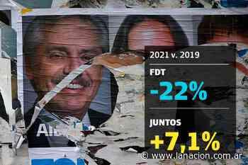 """""""Nos encerraron un año"""". Postales de la bronca en Quilmes y Tigre, dos distritos detrás del batacazo electoral - LA NACION"""