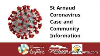 Positive Coronavirus Case in St Arnaud and Community Information - Mirage News
