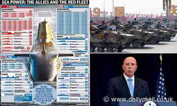 Australia admits war with China is possible after signing pact with UK and US