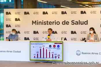 Coronavirus: el Ministerio de Salud porteño dio nuevos detalles - buenosaires.gob.ar