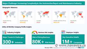 Increasingly Complex Vehicles have Potential to Impact Automotive Repair and Maintenance Businesses   Monitor Industry Risk with BizVibe