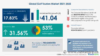 Ever wondered how growing emphasis on golf infrastructure worldwide can impact Golf Tourism Market?