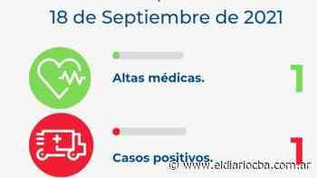 Villa Nueva registró hoy un sólo caso de coronavirus - El Diario del Centro del País