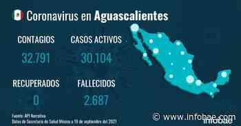 Aguascalientes suma 11 fallecidos por coronavirus en un día - infobae