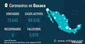 Oaxaca suma 14 muertos por coronavirus en un día - infobae