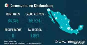 Coronavirus en Chihuahua: crecen los contagios con 92 nuevos casos y tres fallecidos - infobae