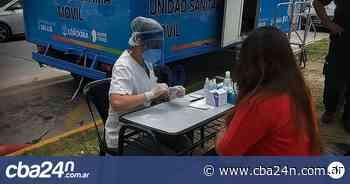 Coronavirus: el país registró la cifra más baja de casos en 15 meses - Cba24n