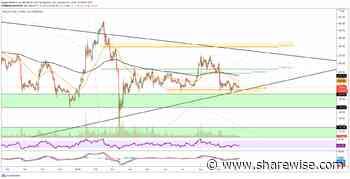 Bitcoin Cash (BCH) Kurs Prognose – wie tief kann der BCH Kurs noch fallen? - sharewise