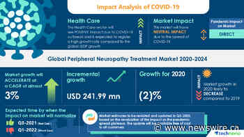 Peripheral Neuropathy Treatment Market witnesses Emergence of Daiichi Sankyo Co. Ltd. and Eli Lilly and Co. as Key Market Growth Contributors  Technavio Partnering with over 100 Fortune 500 Companies