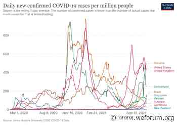 COVID-19: What you need to know about the coronavirus pandemic on 20 September - World Economic Forum