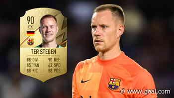 FIFA 22 ratings: Ter Stegen, De Jong, Aguero & Barcelona's best players revealed