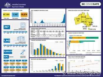 Coronavirus (COVID-19) at a glance – 20 September 2021 - Australian Government Department of Health