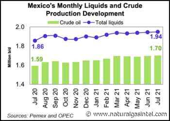 Pemex Fire, Hurricane Ida Dent OPEC Supply Forecast as Oil Demand Gathers Momentum - Natural Gas Intelligence