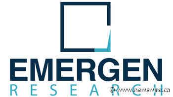Geosynthetics Market Size to Reach USD 14.57 Billion in 2028 | Emergen Research