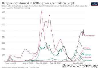 COVID-19: What you need to know about the coronavirus pandemic on 21 September - World Economic Forum