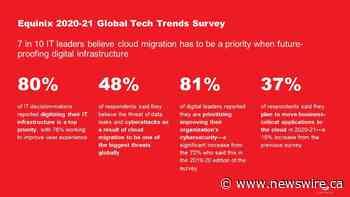 Cloud Migration Plans Surge Despite Security Concerns