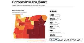 Coronavirus in Oregon: 1,707 new cases, 30 deaths - OregonLive