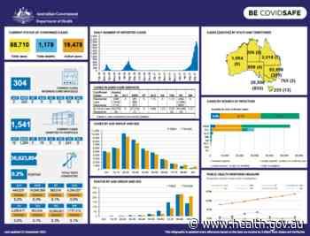 Coronavirus (COVID-19) at a glance – 21 September 2021 - Australian Government Department of Health
