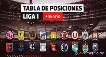 Tabla de posiciones Liga 1 y acumulado: en qué puesto está Universitario tras perder ante 'Muni' - El Comercio Perú