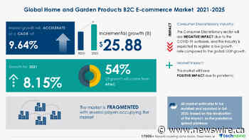 Home and Garden Products B2C E-commerce Market   $ 25.88 Bn Growth Expected During 2021-2025   Technavio