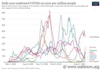 COVID-19: What you need to know about the coronavirus pandemic on 22 September - World Economic Forum
